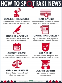 how-to-spot-fake-news-200x267.jpg